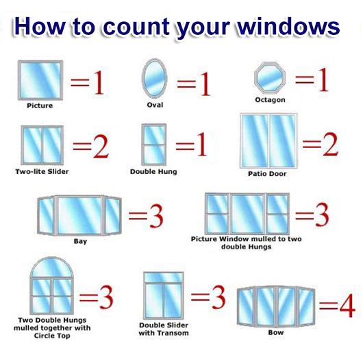 windowcount2